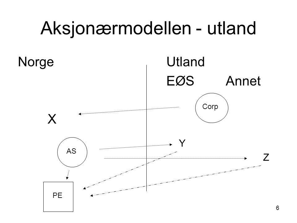 6 Aksjonærmodellen - utland Norge Utland EØSAnnet X Corp AS Y Z PE