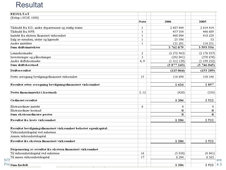 PricewaterhouseCoopers Date here Slide 5 NTNU - LØF 2010 - Grunnleggende kurs regnskap, prosjekt og merverdiavgift Resultat