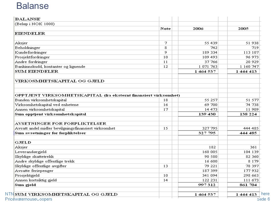 PricewaterhouseCoopers Date here Slide 17 NTNU - LØF 2010 - Grunnleggende kurs regnskap, prosjekt og merverdiavgift Økonomisidene Turid Vollan Riset – 13.10.2008 Hvordan har de blitt .