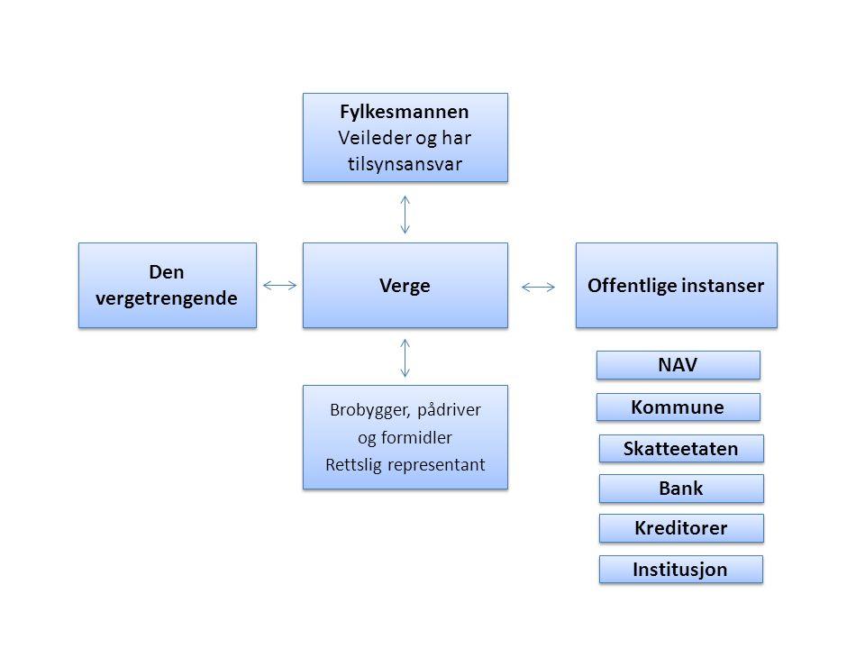 Fylkesmannen i Møre og Romsdal Trygg framtid for folk og natur