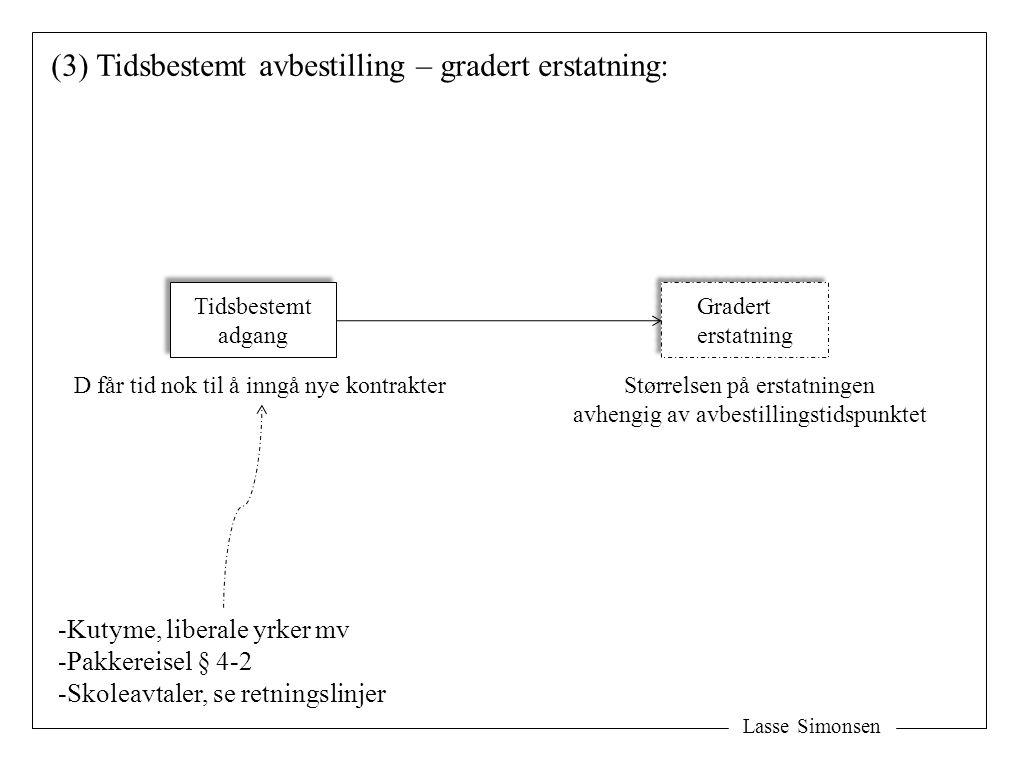 (3) Tidsbestemt avbestilling – gradert erstatning: Lasse Simonsen Tidsbestemt adgang Tidsbestemt adgang Gradert erstatning Gradert erstatning D får tid nok til å inngå nye kontrakterStørrelsen på erstatningen avhengig av avbestillingstidspunktet -Kutyme, liberale yrker mv -Pakkereisel § 4-2 -Skoleavtaler, se retningslinjer