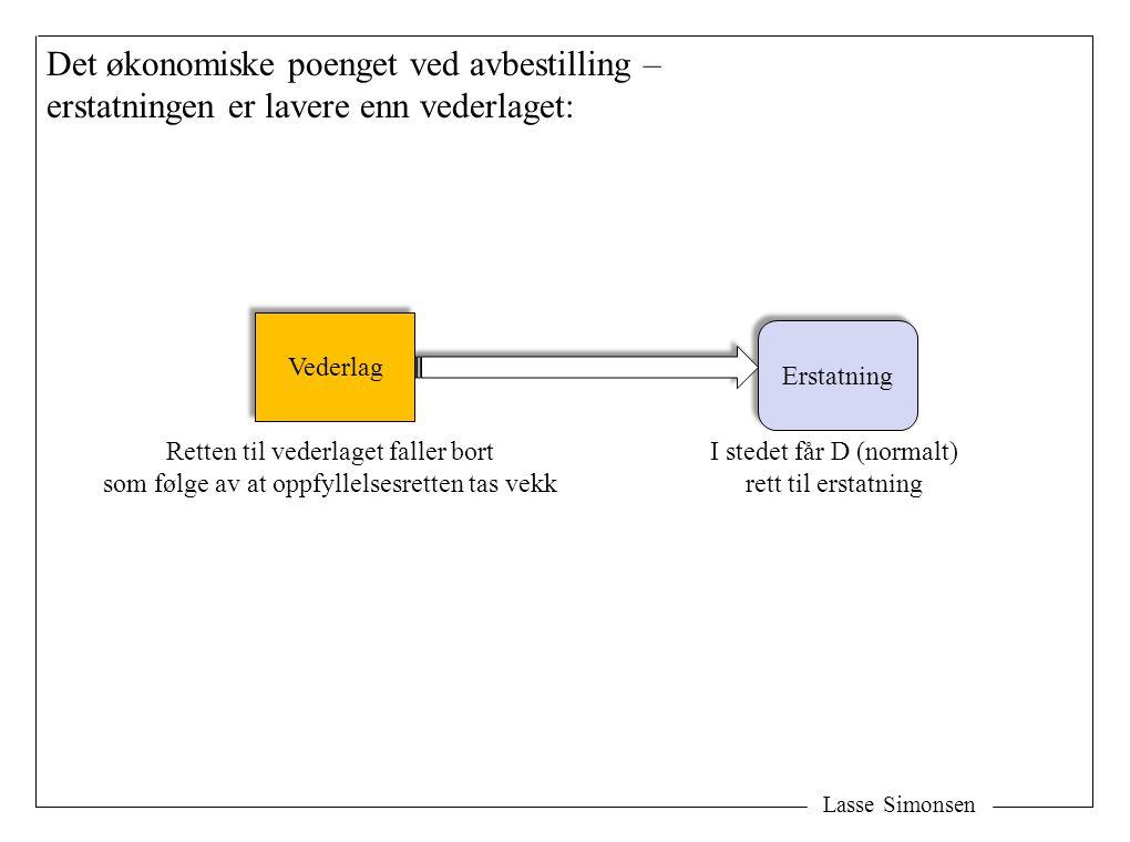 Lasse Simonsen Det økonomiske poenget ved avbestilling – erstatningen er lavere enn vederlaget: Erstatning Vederlag Retten til vederlaget faller bort