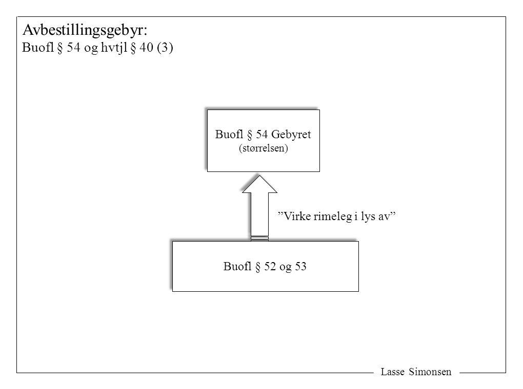 Lasse Simonsen Avbestillingsgebyr: Buofl § 54 og hvtjl § 40 (3) Buofl § 54 Gebyret (størrelsen) Buofl § 54 Gebyret (størrelsen) Buofl § 52 og 53 Virke rimeleg i lys av