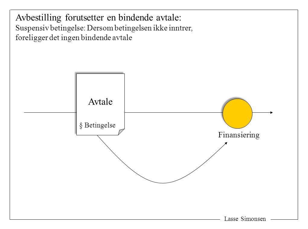 Lasse Simonsen Avtale § Betingelse Finansiering Avbestilling forutsetter en bindende avtale: Suspensiv betingelse: Dersom betingelsen ikke inntrer, foreligger det ingen bindende avtale