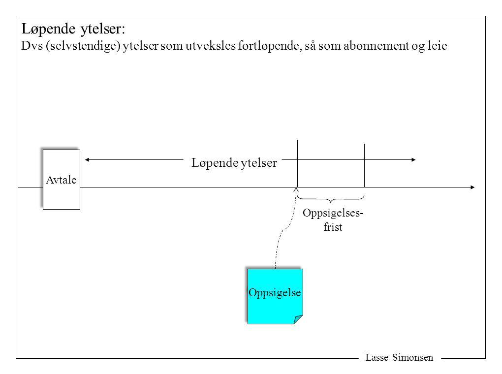 Lasse Simonsen Løpende ytelser Oppsigelse Løpende ytelser: Dvs (selvstendige) ytelser som utveksles fortløpende, så som abonnement og leie Oppsigelses- frist Avtale