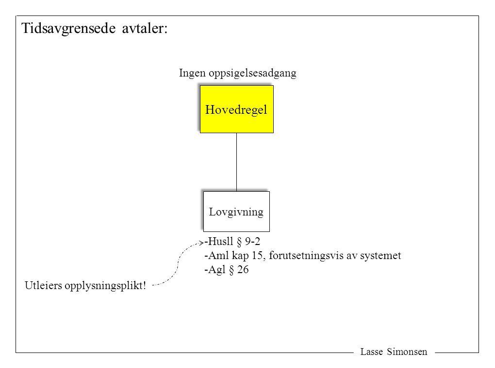 Lasse Simonsen Tidsavgrensede avtaler: Ingen oppsigelsesadgang Hovedregel Lovgivning -Husll § 9-2 -Aml kap 15, forutsetningsvis av systemet -Agl § 26 Utleiers opplysningsplikt!