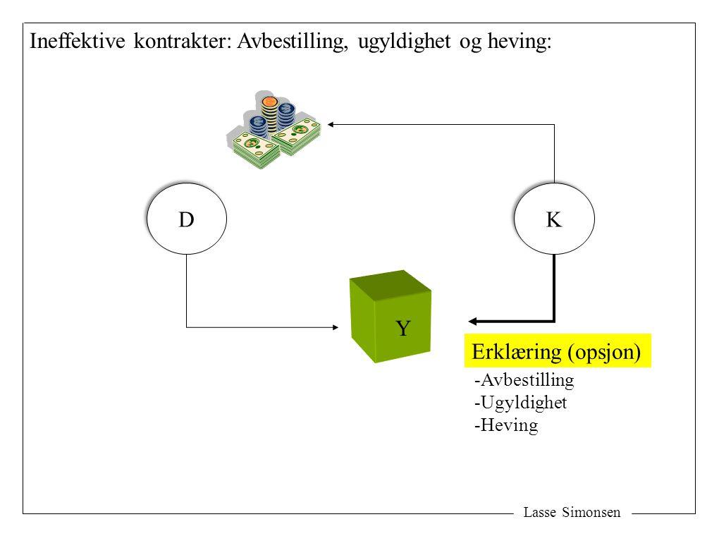 Lasse Simonsen Y Ineffektive kontrakter: Avbestilling, ugyldighet og heving: -Avbestilling -Ugyldighet -Heving Erklæring (opsjon) D D K K