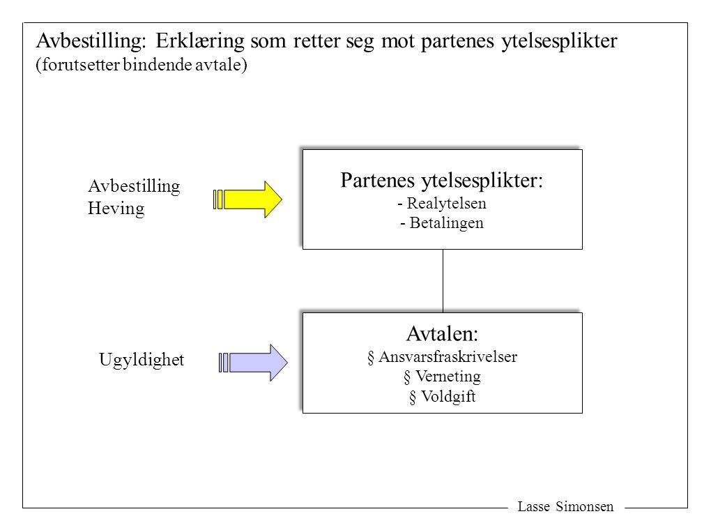 Lasse Simonsen Avbestilling: Erklæring som retter seg mot partenes ytelsesplikter (forutsetter bindende avtale) Avtalen: § Ansvarsfraskrivelser § Vern