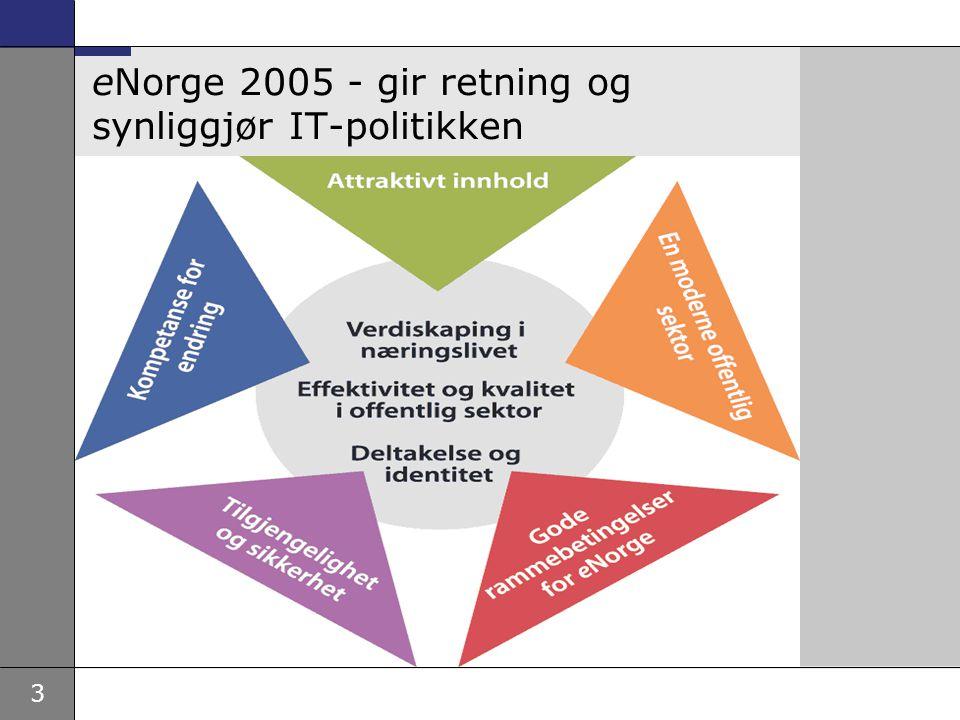 3 eNorge 2005 - gir retning og synliggjør IT-politikken
