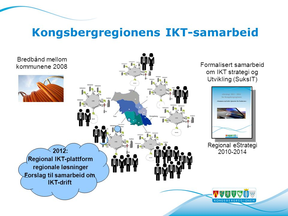 2012: Regional IKT-plattform regionale løsninger Forslag til samarbeid om IKT-drift Regional eStrategi 2010-2014 Formalisert samarbeid om IKT strategi