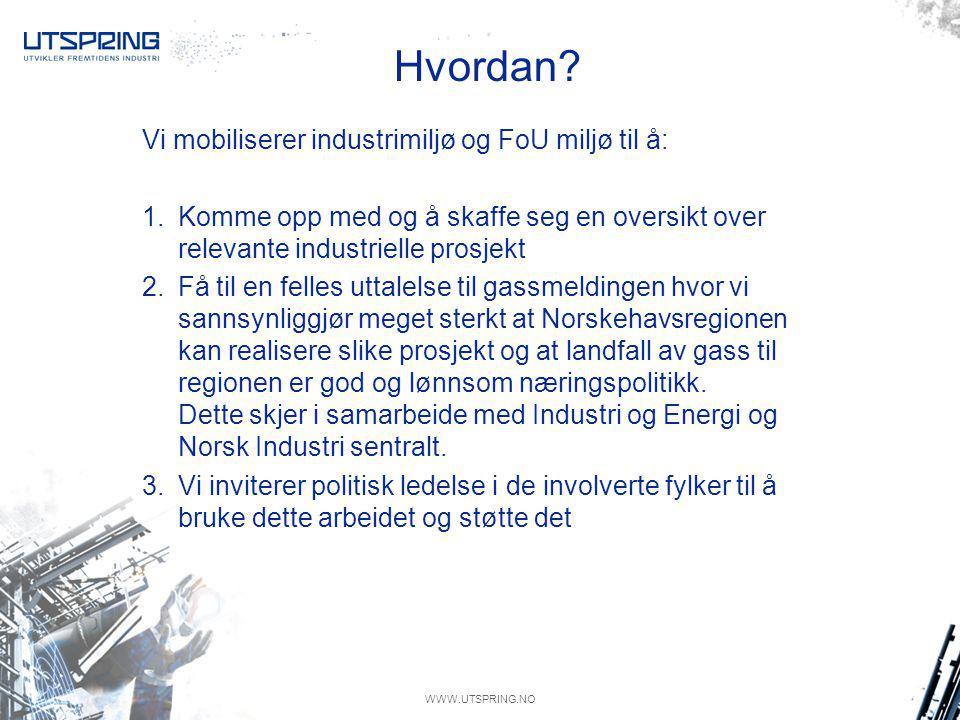 WWW.UTSPRING.NO Kjerneteam Jan Onarheim, Utspring Jack Ødegård, SINTEF Dag Vareide, tidl.
