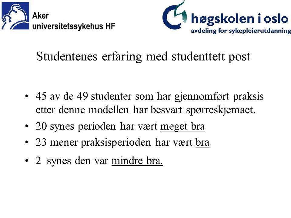 Studentenes erfaring med studenttett post 45 av de 49 studenter som har gjennomført praksis etter denne modellen har besvart spørreskjemaet.