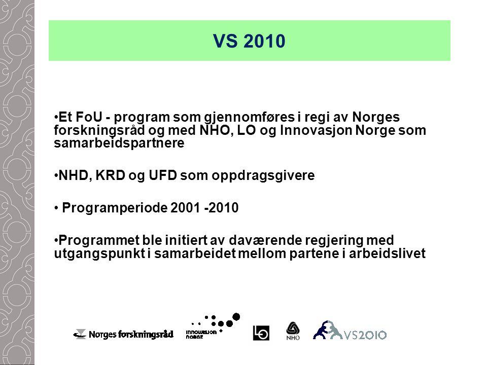 VS 2010 Et FoU - program som gjennomføres i regi av Norges forskningsråd og med NHO, LO og Innovasjon Norge som samarbeidspartnere NHD, KRD og UFD som oppdragsgivere Programperiode 2001 -2010 Programmet ble initiert av daværende regjering med utgangspunkt i samarbeidet mellom partene i arbeidslivet