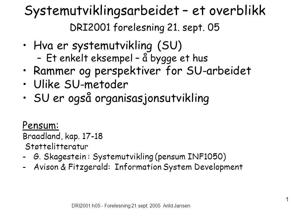 DRI2001 h05 - Forelesning 21.sept.2005 Arild Jansen 12 Kjøp av ferdig system – hva skal da inngå.
