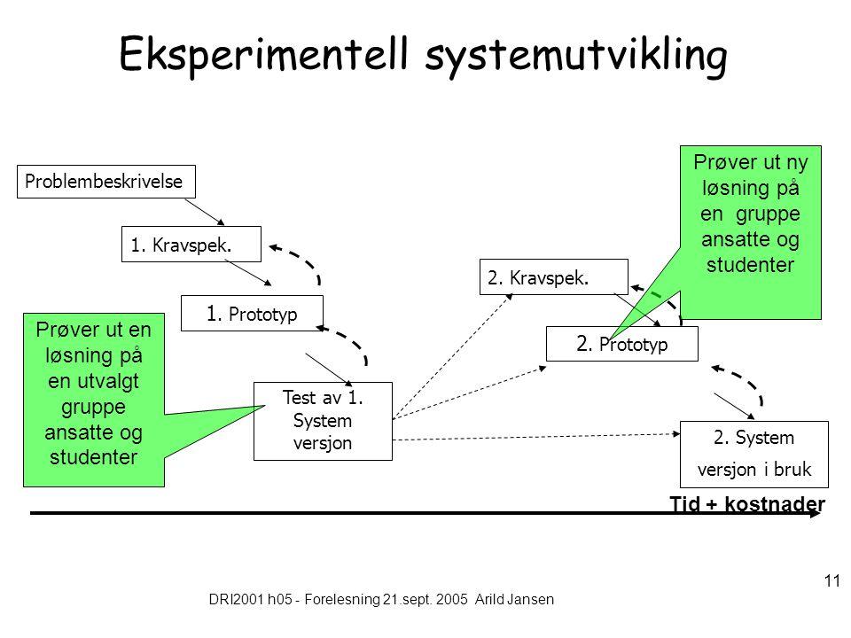 DRI2001 h05 - Forelesning 21.sept. 2005 Arild Jansen 11 Eksperimentell systemutvikling 1.