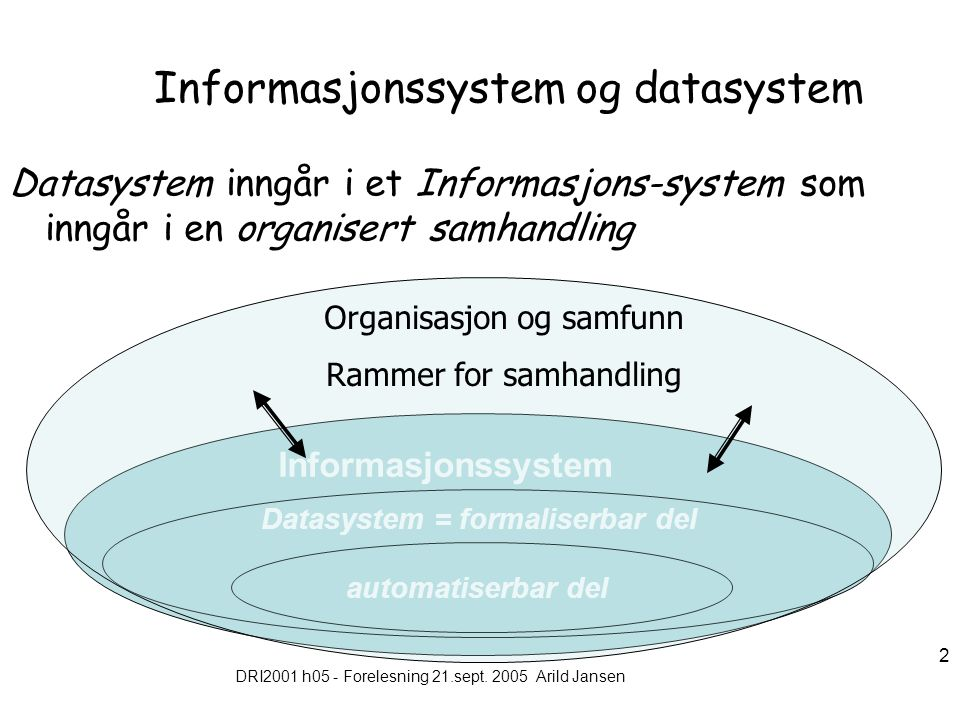 DRI2001 h05 - Forelesning 21.sept.2005 Arild Jansen 13 Rammer for SU-arbeidet i off.