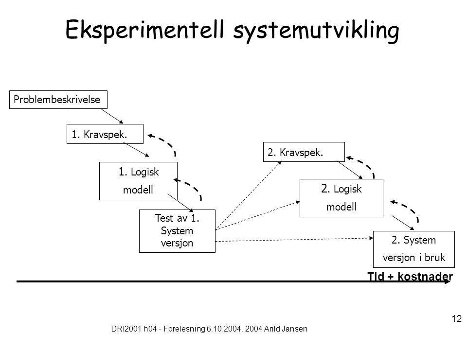 DRI2001 h04 - Forelesning 6.10.2004. 2004 Arild Jansen 12 Eksperimentell systemutvikling 1. Kravspek. Problembeskrivelse Test av 1. System versjon 1.