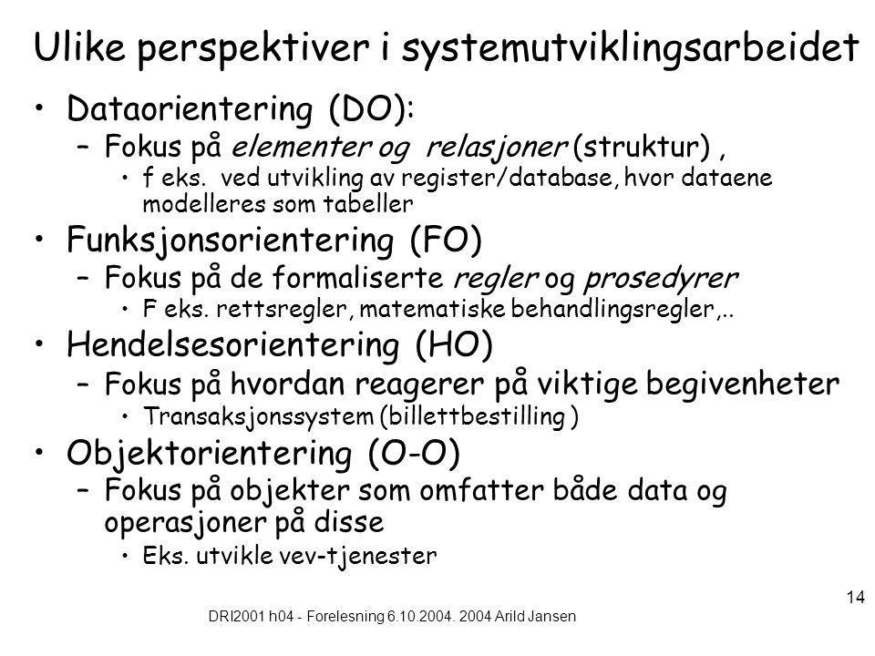DRI2001 h04 - Forelesning 6.10.2004. 2004 Arild Jansen 14 Ulike perspektiver i systemutviklingsarbeidet Dataorientering (DO): –Fokus på elementer og r