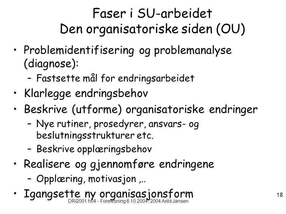DRI2001 h04 - Forelesning 6.10.2004. 2004 Arild Jansen 18 Faser i SU-arbeidet Den organisatoriske siden (OU) Problemidentifisering og problemanalyse (