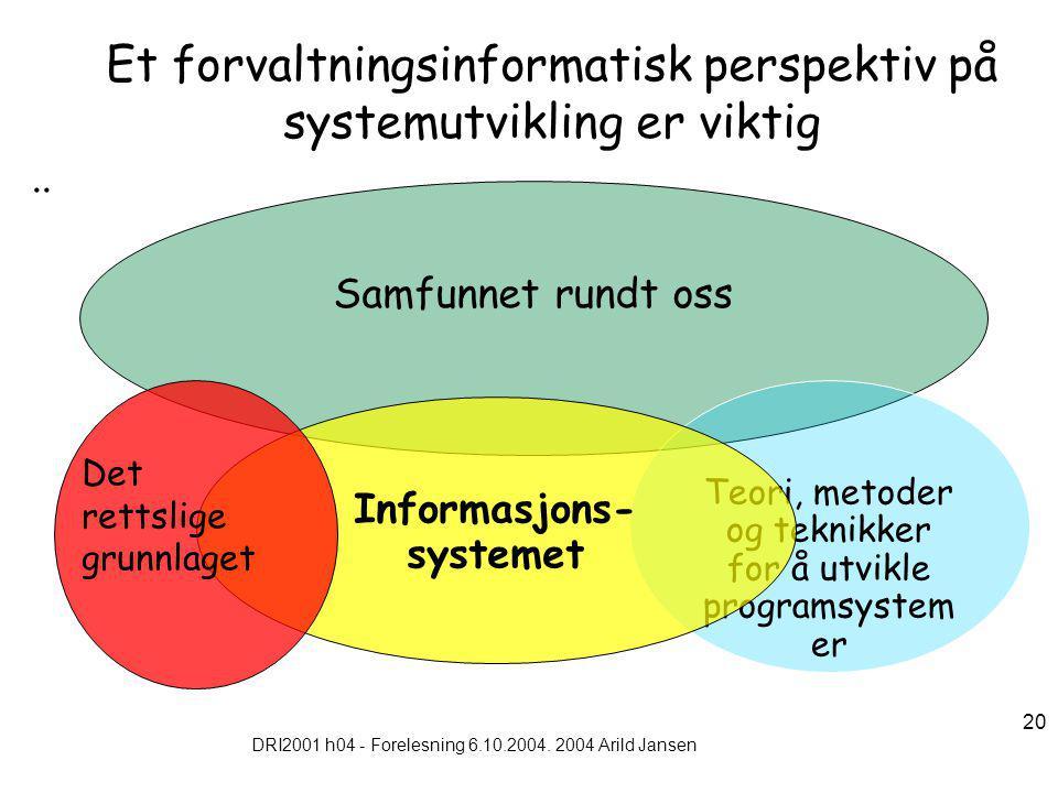 DRI2001 h04 - Forelesning 6.10.2004. 2004 Arild Jansen 20 Et forvaltningsinformatisk perspektiv på systemutvikling er viktig Samfunnet rundt oss Teori