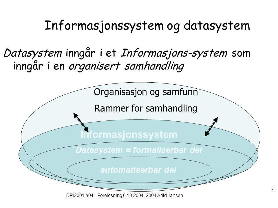 DRI2001 h04 - Forelesning 6.10.2004. 2004 Arild Jansen 4 Informasjonssystem og datasystem Datasystem inngår i et Informasjons-system som inngår i en o