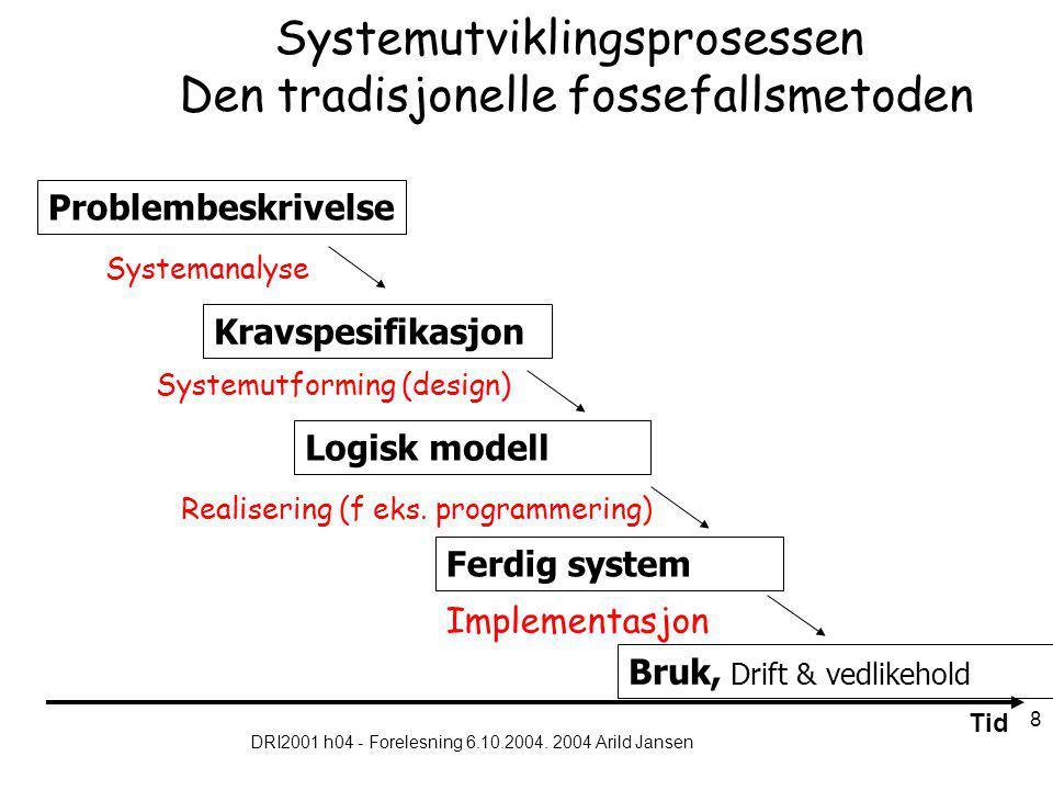 DRI2001 h04 - Forelesning 6.10.2004. 2004 Arild Jansen 8 Systemutviklingsprosessen Den tradisjonelle fossefallsmetoden Kravspesifikasjon Problembeskri