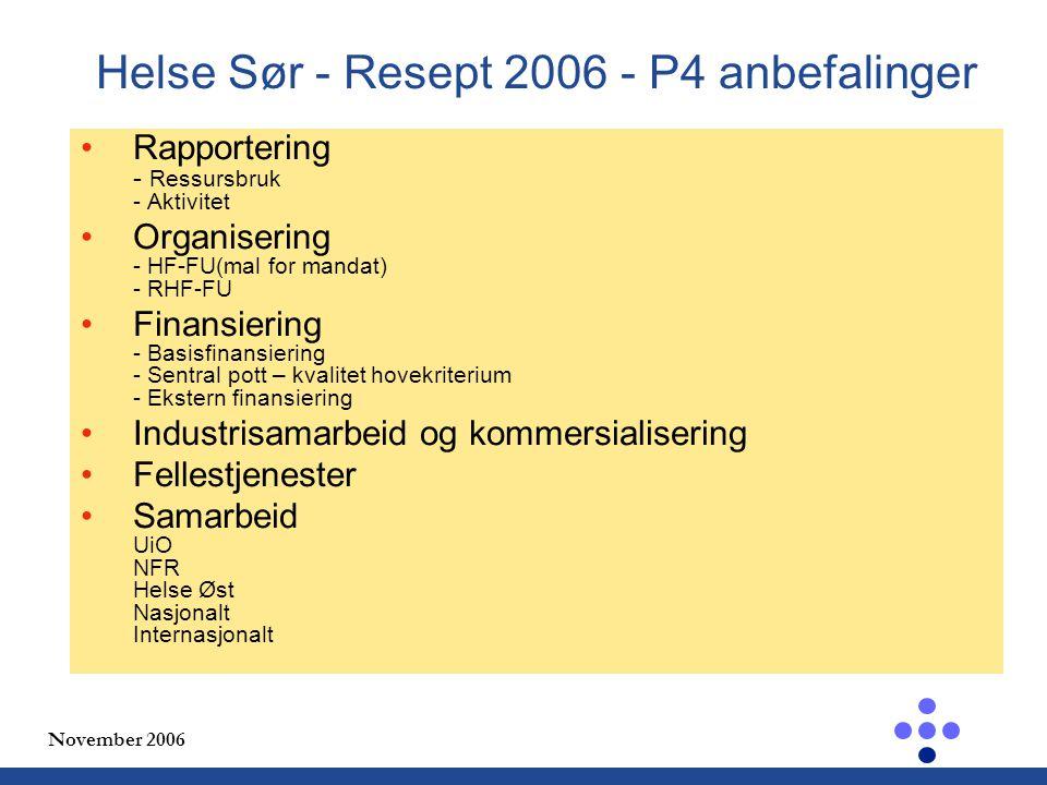 November 2006 Helse Sør - Resept 2006 - P4 anbefalinger Rapportering - Ressursbruk - Aktivitet Organisering - HF-FU(mal for mandat) - RHF-FU Finansiering - Basisfinansiering - Sentral pott – kvalitet hovekriterium - Ekstern finansiering Industrisamarbeid og kommersialisering Fellestjenester Samarbeid UiO NFR Helse Øst Nasjonalt Internasjonalt