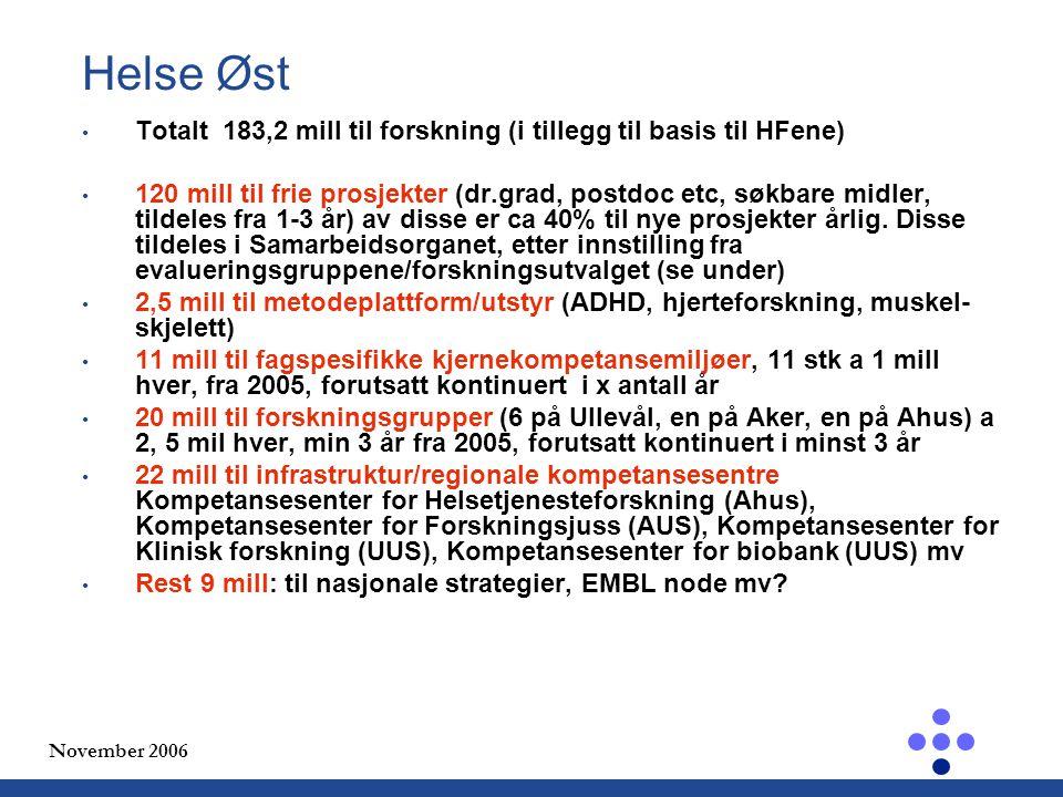 November 2006 Helse Øst Totalt 183,2 mill til forskning (i tillegg til basis til HFene) 120 mill til frie prosjekter (dr.grad, postdoc etc, søkbare midler, tildeles fra 1-3 år) av disse er ca 40% til nye prosjekter årlig.