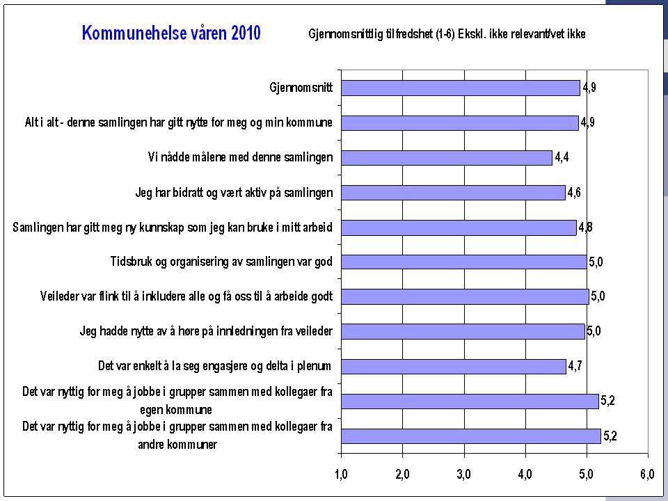 KS EffektiviseringsNettverk Presentasjon 2009 Hvorfor felles skrivemal for utfordringsnotat og tjenesterapport.