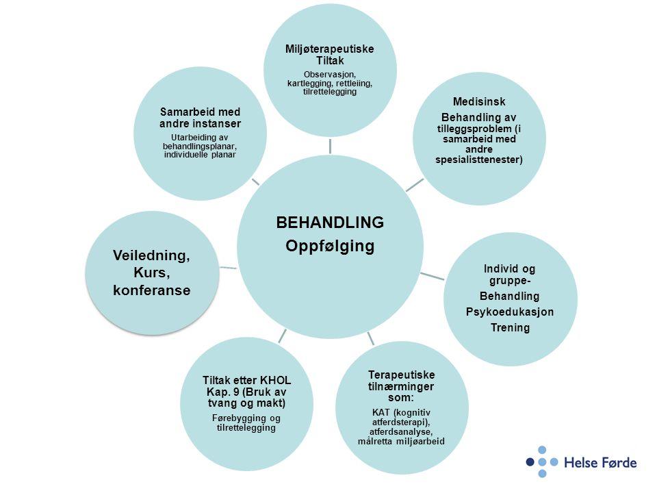 BEHANDLING Oppfølging Miljøterapeutiske Tiltak Observasjon, kartlegging, rettleiing, tilrettelegging Medisinsk Behandling av tilleggsproblem (i samarb