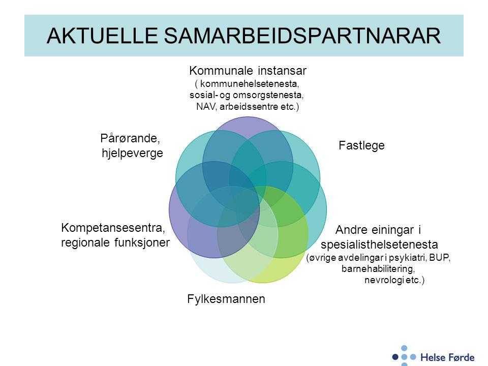 AKTUELLE SAMARBEIDSPARTNARAR Kommunale instansar ( kommunehelsetenesta, sosial- og omsorgstenesta, NAV, arbeidssentre etc.) Fastlege Andre einingar i