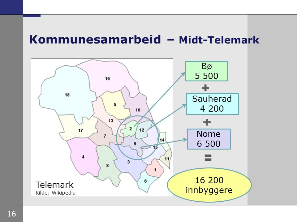 16 Kommunesamarbeid – Midt-Telemark Bø 5 500 Sauherad 4 200 Nome 6 500 Telemark Kilde: Wikipedia 16 200 innbyggere