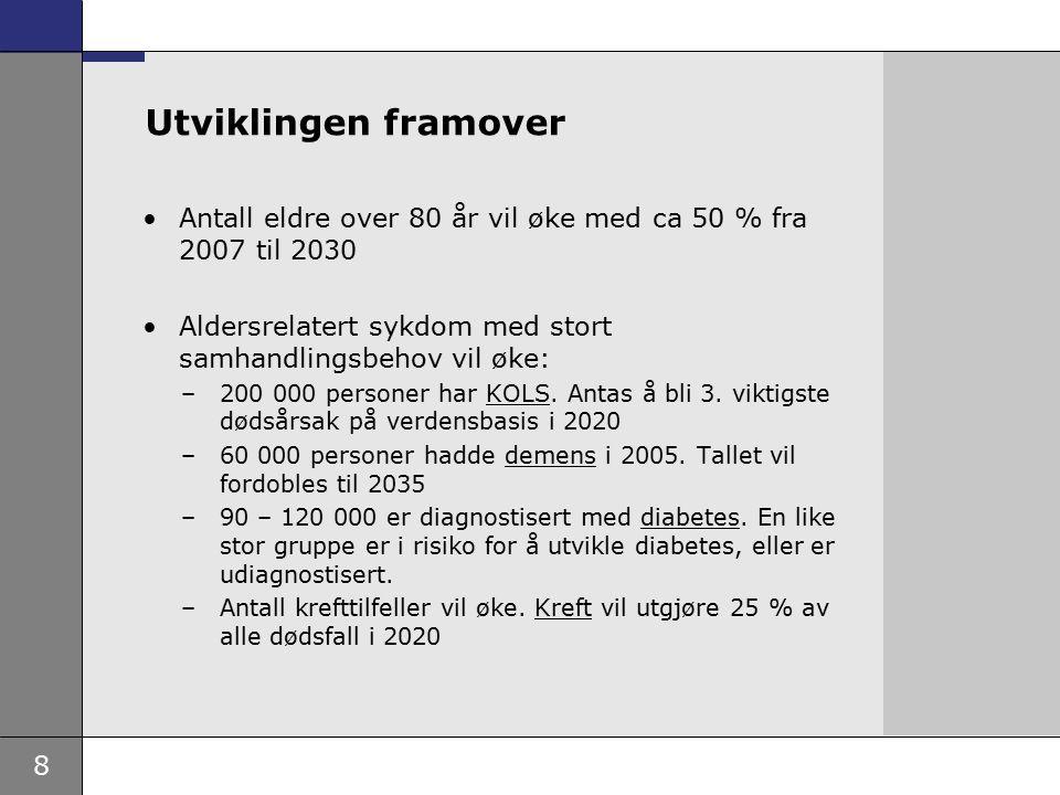 8 Utviklingen framover Antall eldre over 80 år vil øke med ca 50 % fra 2007 til 2030 Aldersrelatert sykdom med stort samhandlingsbehov vil øke: –200 000 personer har KOLS.