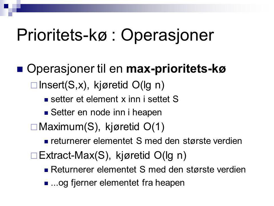 Prioritets-kø : Operasjoner Operasjoner til en max-prioritets-kø  Insert(S,x), kjøretid O(lg n) setter et element x inn i settet S Setter en node inn i heapen  Maximum(S), kjøretid O(1) returnerer elementet S med den største verdien  Extract-Max(S), kjøretid O(lg n) Returnerer elementet S med den største verdien...og fjerner elementet fra heapen