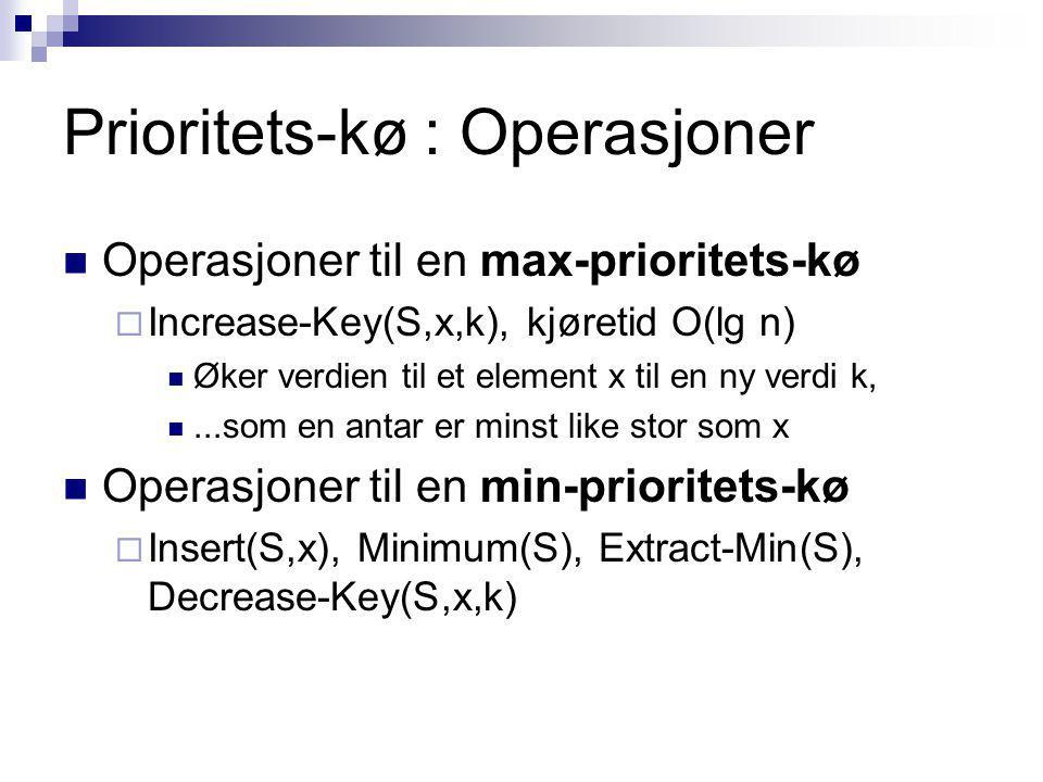 Prioritets-kø : Operasjoner Operasjoner til en max-prioritets-kø  Increase-Key(S,x,k), kjøretid O(lg n) Øker verdien til et element x til en ny verdi k,...som en antar er minst like stor som x Operasjoner til en min-prioritets-kø  Insert(S,x), Minimum(S), Extract-Min(S), Decrease-Key(S,x,k)