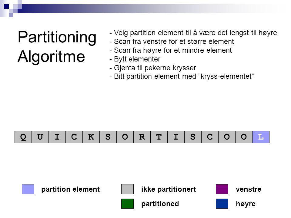 Partitioning Algoritme QUICKSORTISCOOL partitioned partition elementvenstre høyre ikke partitionert - Velg partition element til å være det lengst til høyre - Scan fra venstre for et større element - Scan fra høyre for et mindre element - Bytt elementer - Gjenta til pekerne krysser - Bitt partition element med kryss-elementet