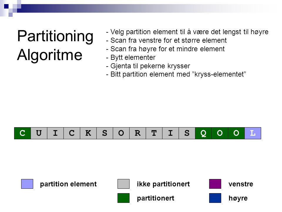 Partitioning Algoritme partitionert partition elementvenstre høyre ikke partitionert CUICKSORTISQOOL - Velg partition element til å være det lengst til høyre - Scan fra venstre for et større element - Scan fra høyre for et mindre element - Bytt elementer - Gjenta til pekerne krysser - Bitt partition element med kryss-elementet