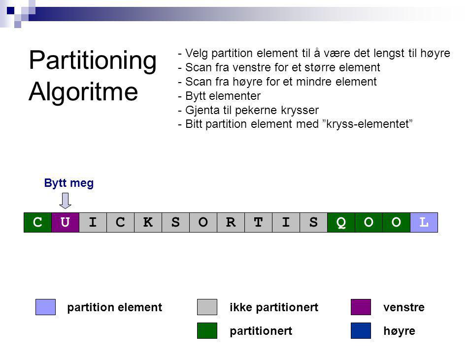 Partitioning Algoritme Bytt meg partitionert partition elementvenstre høyre ikke partitionert CUICKSORTISQOOL - Velg partition element til å være det lengst til høyre - Scan fra venstre for et større element - Scan fra høyre for et mindre element - Bytt elementer - Gjenta til pekerne krysser - Bitt partition element med kryss-elementet
