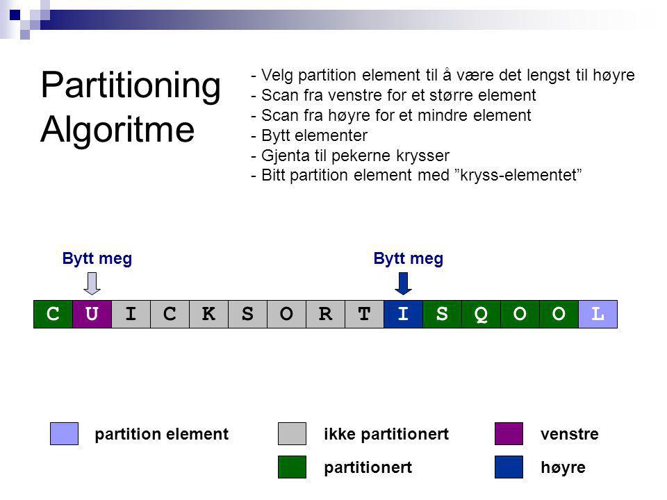 Partitioning Algoritme partitionert partition elementvenstre høyre ikke partitionert Bytt meg CUICKSORTISQOOL - Velg partition element til å være det lengst til høyre - Scan fra venstre for et større element - Scan fra høyre for et mindre element - Bytt elementer - Gjenta til pekerne krysser - Bitt partition element med kryss-elementet