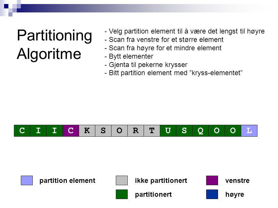 Partitioning Algoritme partitionert partition elementvenstre høyre ikke partitionert CIICKSORTUSQOOL - Velg partition element til å være det lengst til høyre - Scan fra venstre for et større element - Scan fra høyre for et mindre element - Bytt elementer - Gjenta til pekerne krysser - Bitt partition element med kryss-elementet