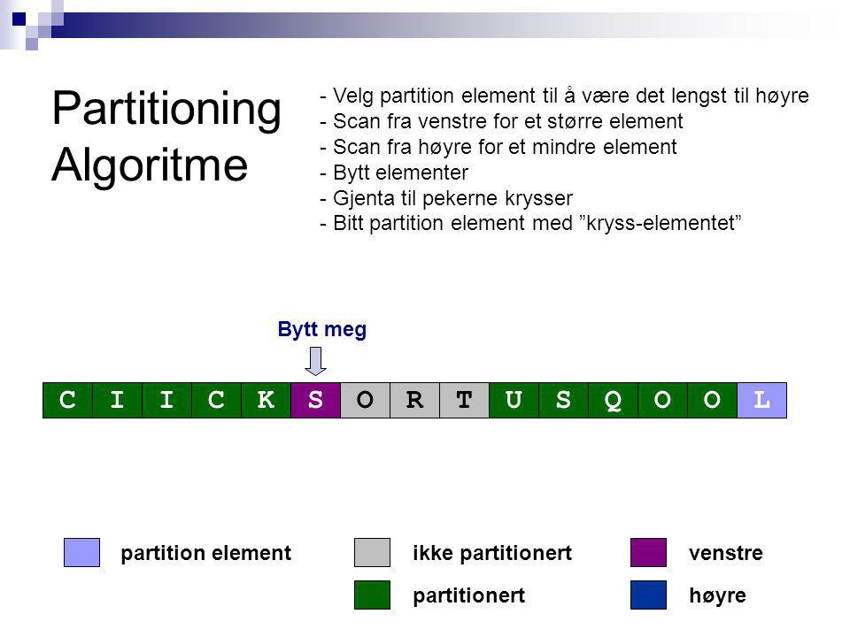 Partitioning Algoritme Bytt meg partitionert partition elementvenstre høyre ikke partitionert CIICKSORTUSQOOL - Velg partition element til å være det lengst til høyre - Scan fra venstre for et større element - Scan fra høyre for et mindre element - Bytt elementer - Gjenta til pekerne krysser - Bitt partition element med kryss-elementet