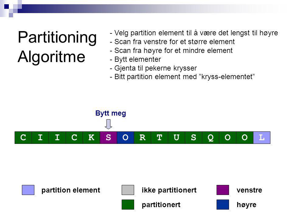 Partitioning Algoritme partitionert partition elementvenstre høyre ikke partitionert Bytt meg CIICKSORTUSQOOL - Velg partition element til å være det lengst til høyre - Scan fra venstre for et større element - Scan fra høyre for et mindre element - Bytt elementer - Gjenta til pekerne krysser - Bitt partition element med kryss-elementet