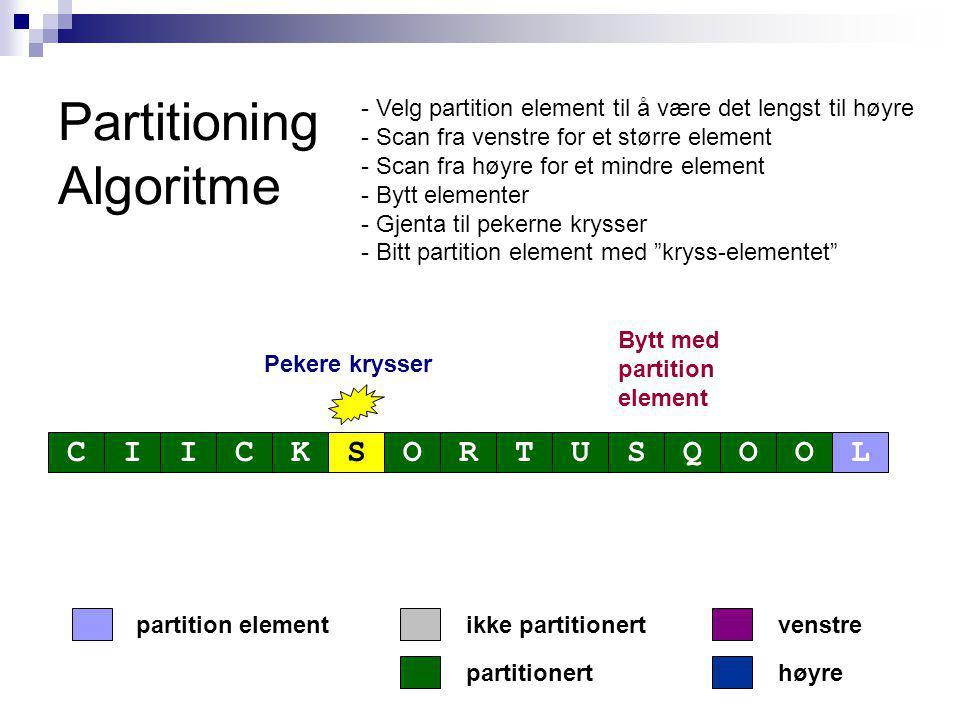 Partitioning Algoritme Pekere krysser Bytt med partition element partitionert partition elementvenstre høyre ikke partitionert CIICKSORTUSQOOL - Velg partition element til å være det lengst til høyre - Scan fra venstre for et større element - Scan fra høyre for et mindre element - Bytt elementer - Gjenta til pekerne krysser - Bitt partition element med kryss-elementet