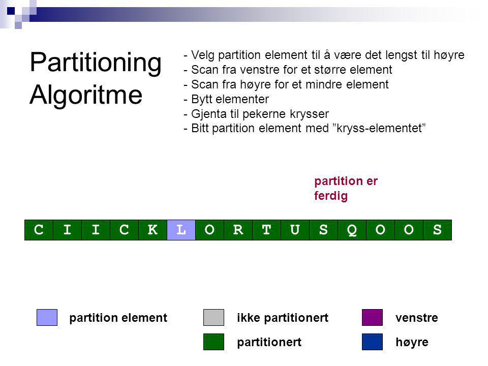 Partitioning Algoritme partitionert partition elementvenstre høyre ikke partitionert partition er ferdig CIICKLORTUSQOOS - Velg partition element til å være det lengst til høyre - Scan fra venstre for et større element - Scan fra høyre for et mindre element - Bytt elementer - Gjenta til pekerne krysser - Bitt partition element med kryss-elementet
