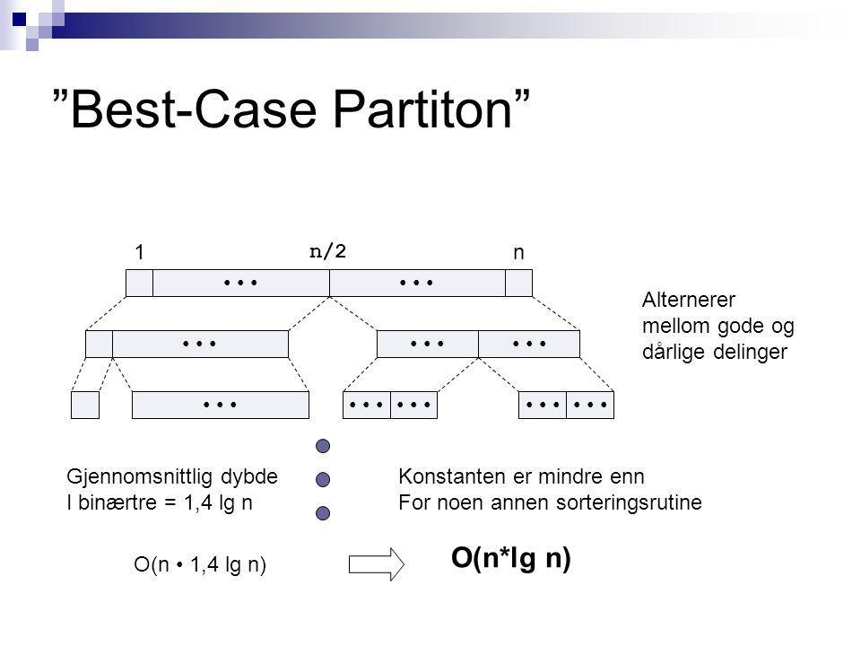 Best-Case Partiton 1 n n/2 O(n 1,4 lg n) O(n*lg n) Alternerer mellom gode og dårlige delinger Gjennomsnittlig dybde I binærtre = 1,4 lg n Konstanten er mindre enn For noen annen sorteringsrutine