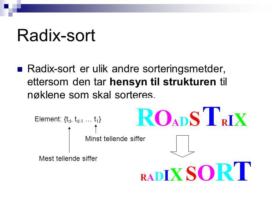 Radix-sort Radix-sort er ulik andre sorteringsmetder, ettersom den tar hensyn til strukturen til nøklene som skal sorteres.