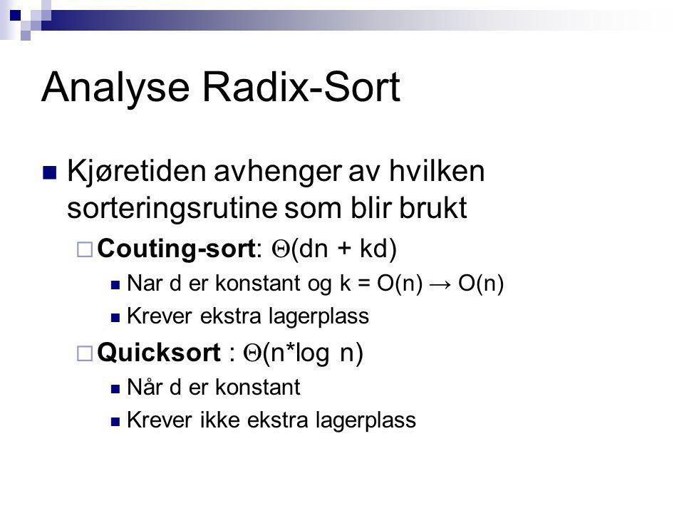 Analyse Radix-Sort Kjøretiden avhenger av hvilken sorteringsrutine som blir brukt  Couting-sort:  (dn + kd) Nar d er konstant og k = O(n) → O(n) Krever ekstra lagerplass  Quicksort :  (n*log n) Når d er konstant Krever ikke ekstra lagerplass