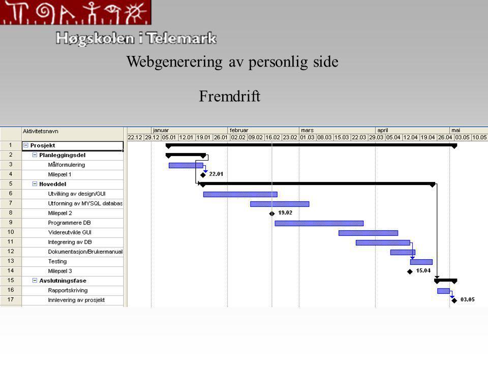 Webgenerering av personlig side Fremdrift