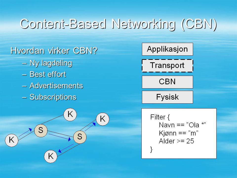 Content-Based Networking (CBN) Hvordan virker CBN.