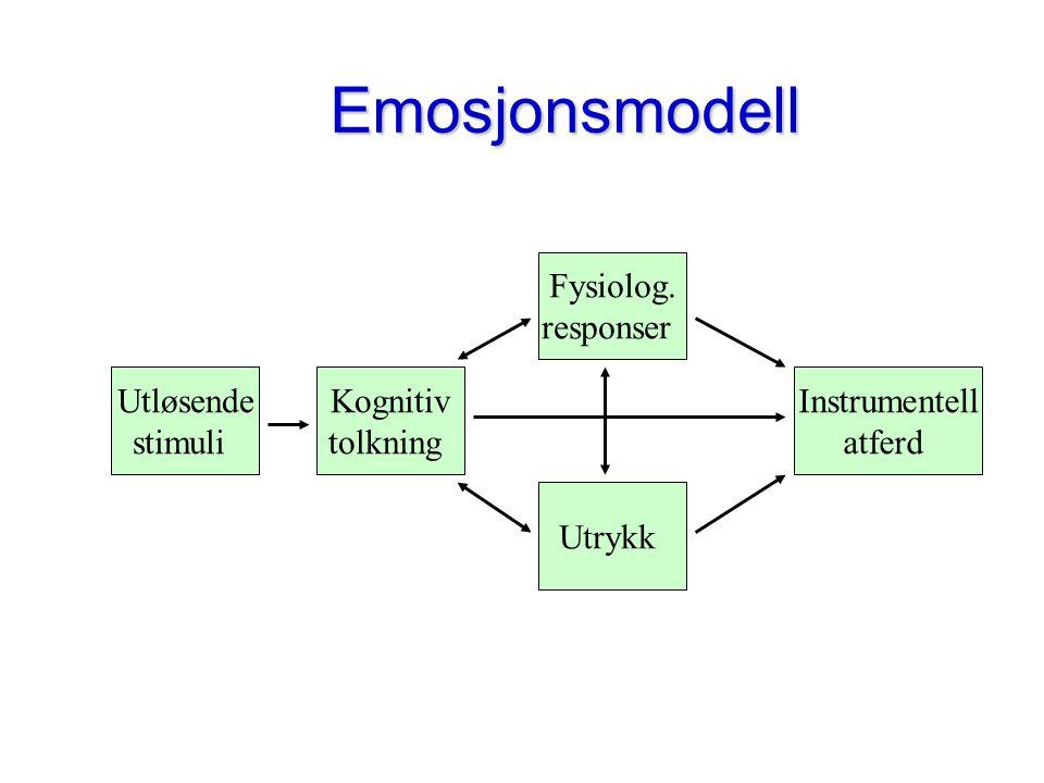 Kognitiv fortolkning (appraisal) s Fortolkning innebærer blant annet en vurdering av hva som er ønsket og uønsket for oss s Ulike fortolkninger får ulike personer til å aktivere ulike emosjonelle reaksjoner på samme situasjon.
